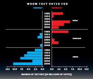 Obama-dems-vs-GOP-data-0209-lg
